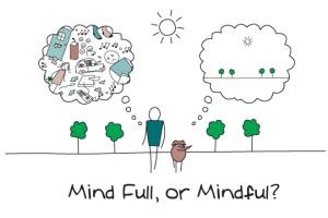 Image: www.enthusiasticbuddhist.com